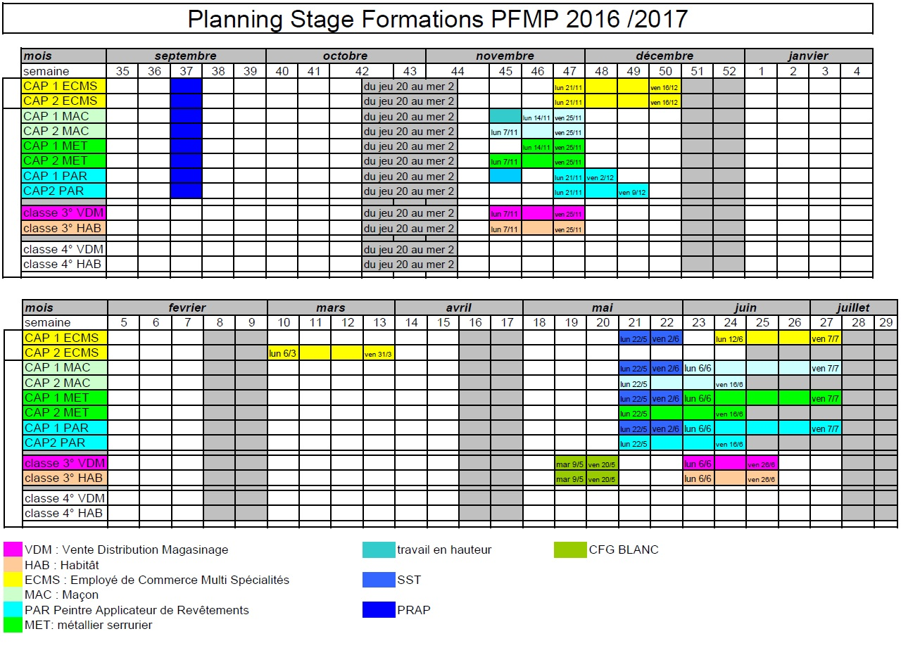 Stages 2016 - 2017